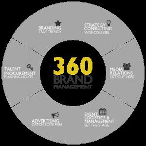 360 300x300 - 360