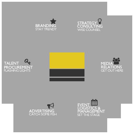 360 - TREINAMENTO 360
